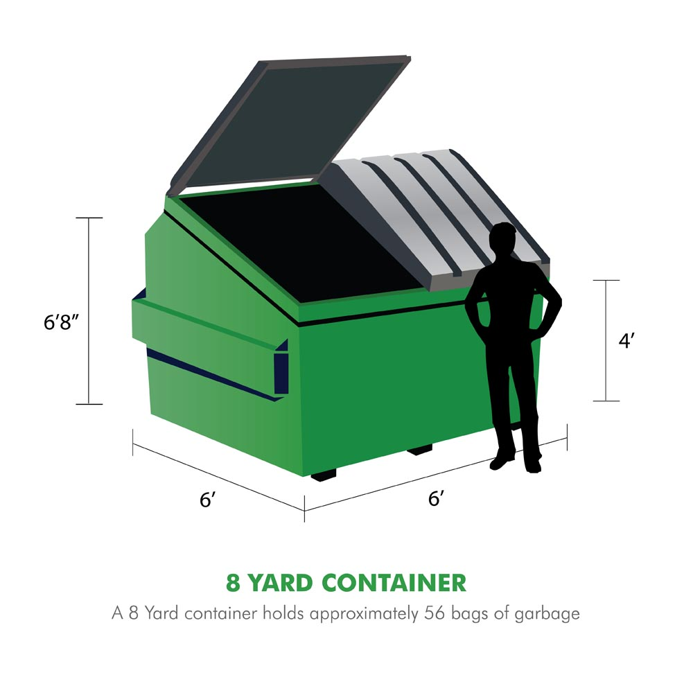 Front end service quantum waste solutions inc - Garden waste containers ...